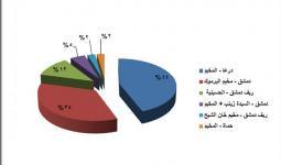 84 فلسطينيّاً قضوا بالإعدام الميداني منذ بداية الحرب السوريّة