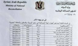 سماء أعضاء لجنة المصالحة لمناطق مخيّم اليرموك وفلسطين وجنوب دمشق