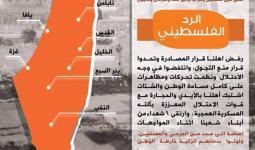 دعوة في لبنان للوقوف على حدود الوطن إحياءً لذكرى يوم الأرض