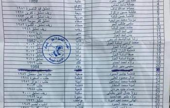 إطلاق سراح لاجئة فلسطينيّة ضمن عملية تبادل معتقلين بين النظام والمعارضة في سوريا