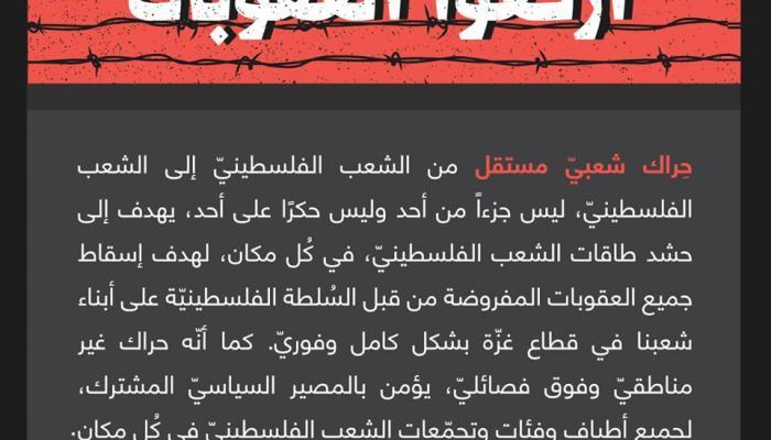 """تظاهرات """"ارفعوا العقوبات عن غزة"""" تمتد داخل فلسطين وخارجها"""
