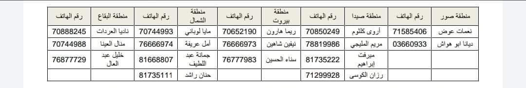 ارقام الاونروا.jpg